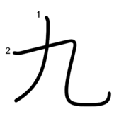 silabario japones kanji