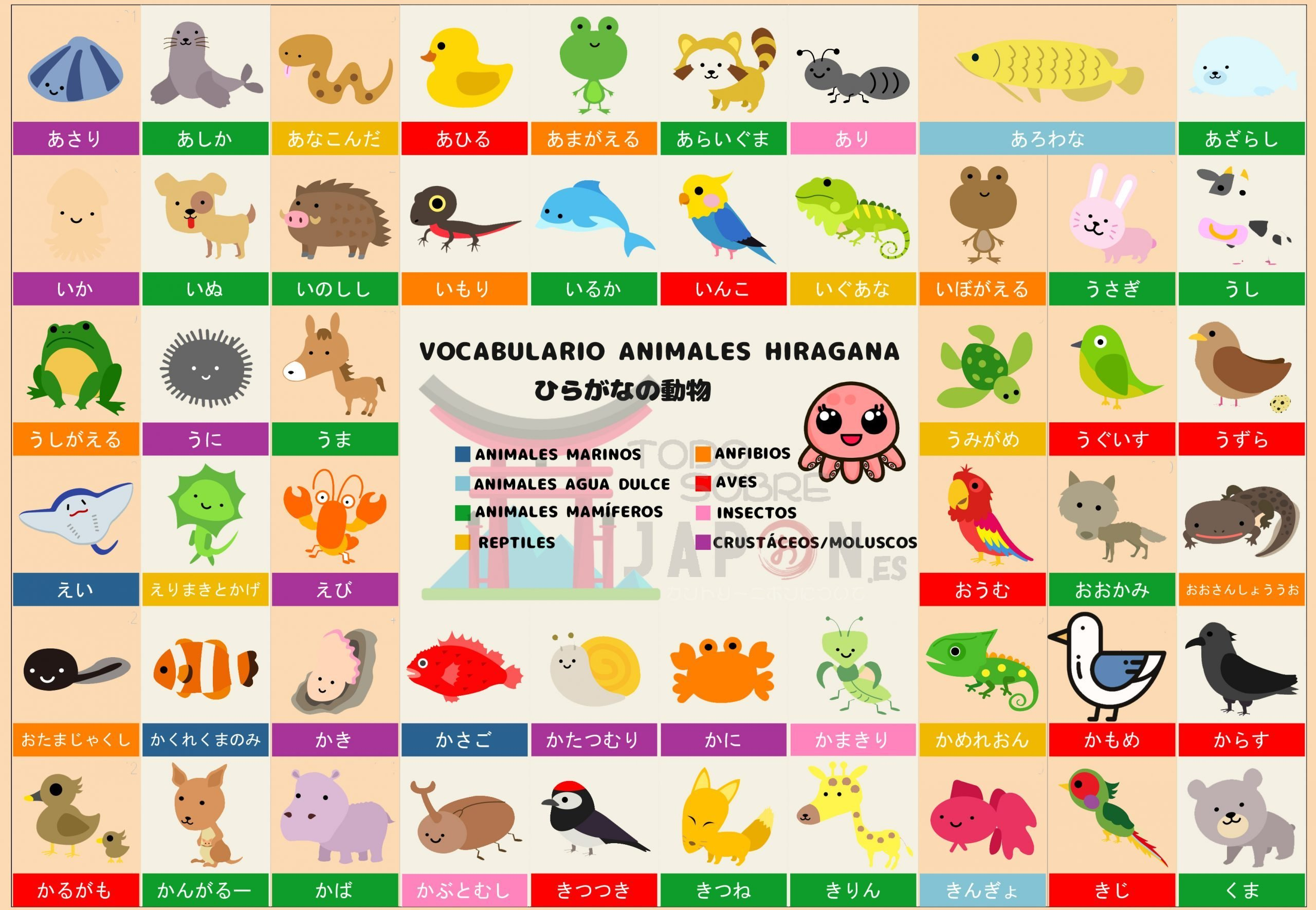 animales en japones